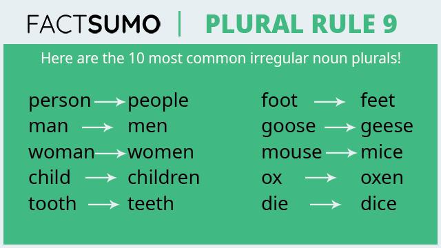 Plural-Rule-9