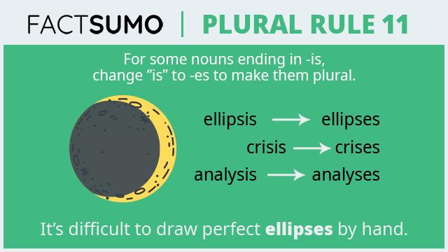 Plural-Rule-11