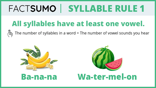 Syllable-Rule-1