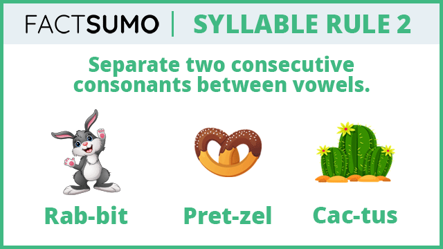 Syllable-Rule-2