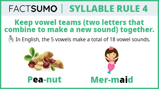 Syllable-Rule-4