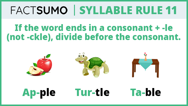 Syllable-Rule-11