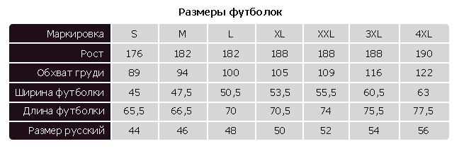 сетка размеров fainamaika.com