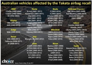 Check out the list of vehicles that have the faulty airbags