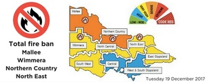 Fire Ban day (19/12/17) for Mallee, Wimmera, Northern Country and North East districts