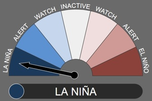Weak and short lived La Niña declared by BOM