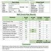 Wheaten Hay 8x4x3 1,200 x 650 KG Approx Bales & Shedded