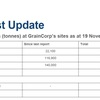 GrainCorp Harvest Update for the week to the 19th of November