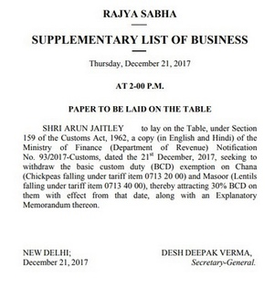 Exclusive - India announces a 30% tariff on imported Chickpea's and Lentil's