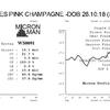 Weaned Female - IAR registered Wimmera Skies Pink Champagne - SMF