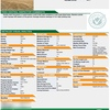 1600 Bales N/S Vetch Hay For Sale in 8x4x3's