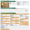 Barley Straw 8x4x3 - 500 x 500 KG Approx Bales  + Freight