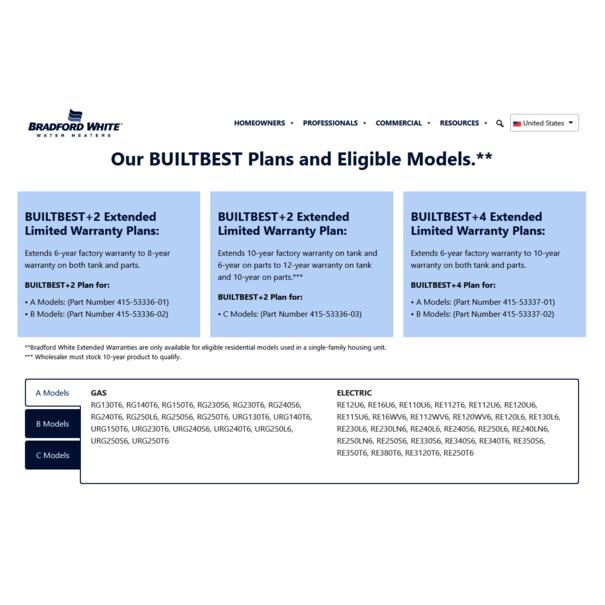 BradfordWhite_BuiltbestPlus4_ModelA.png