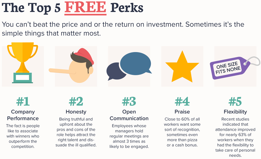 company culture the top 5 free perks