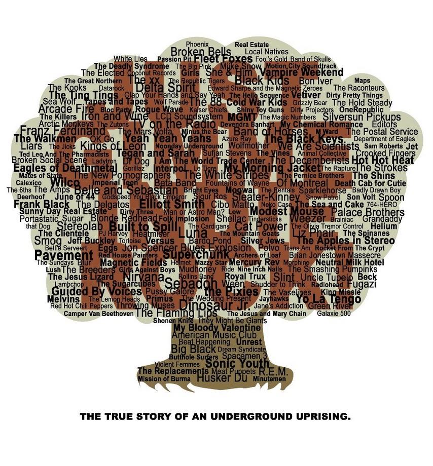 indie indierock bands music indierockbands