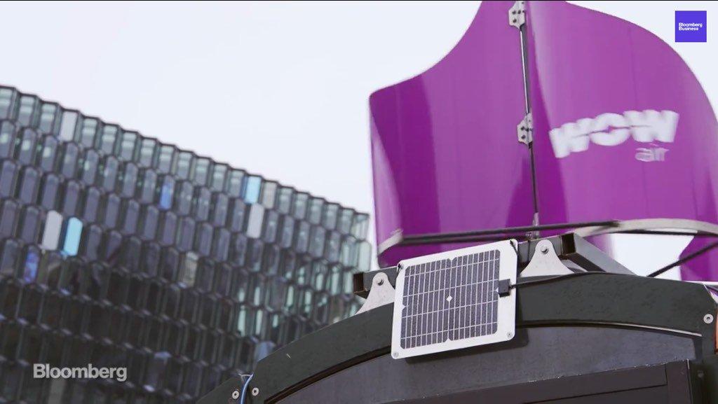 windpower innovation tech
