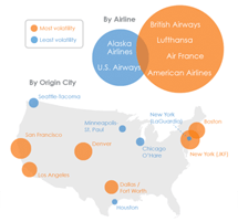 Industry Insights: How & When Corporate Airfares Drop