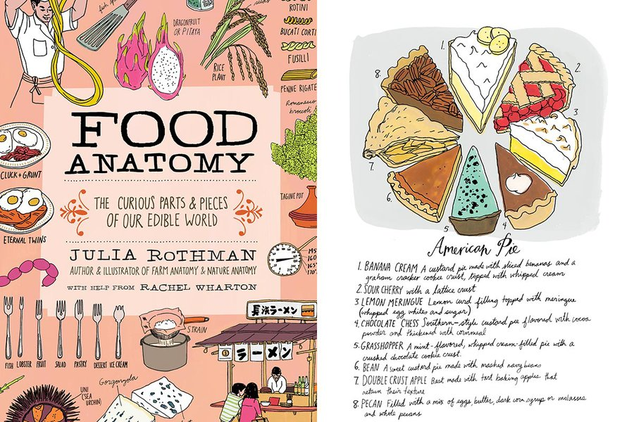 """Food Anatomy: The Curious Parts & Pieces of Our Edible World"""