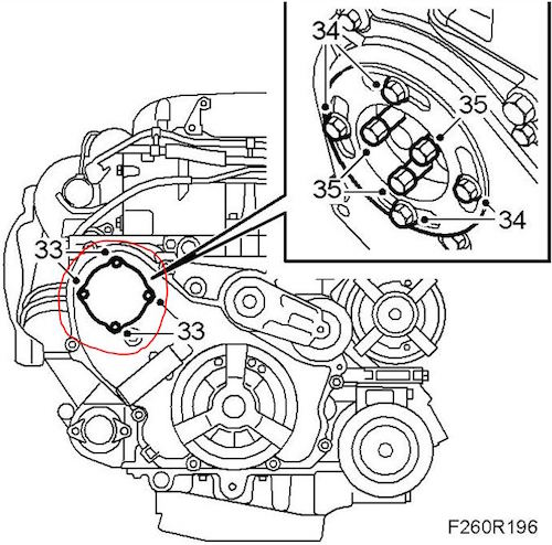 2004 Chrysler Crossfire Radio Wiring Diagram as well Oil Pan Reseal Cost moreover 2004 Saab 9 3 Aero Fuse Diagram further Saab 2 0t Engine Diagram furthermore Audi S6 Engine Diagram. on saab 9 3 timing chain
