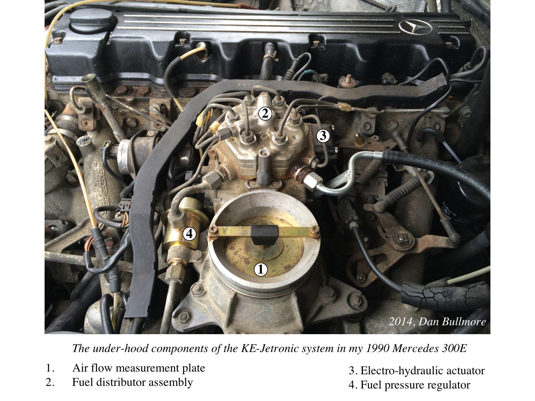Bosch k jetronic manuale