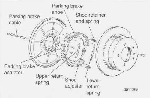 99 f350 parking brake wiring diagram how to adjust and repair a bmw 5-series parking brake (e34) parking brake shoe schematic