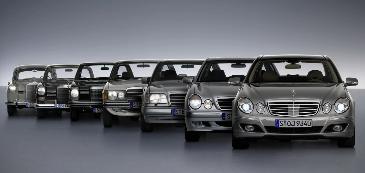 Mercedes benz chassis codes explained fcp euro for Mercedes benz model codes