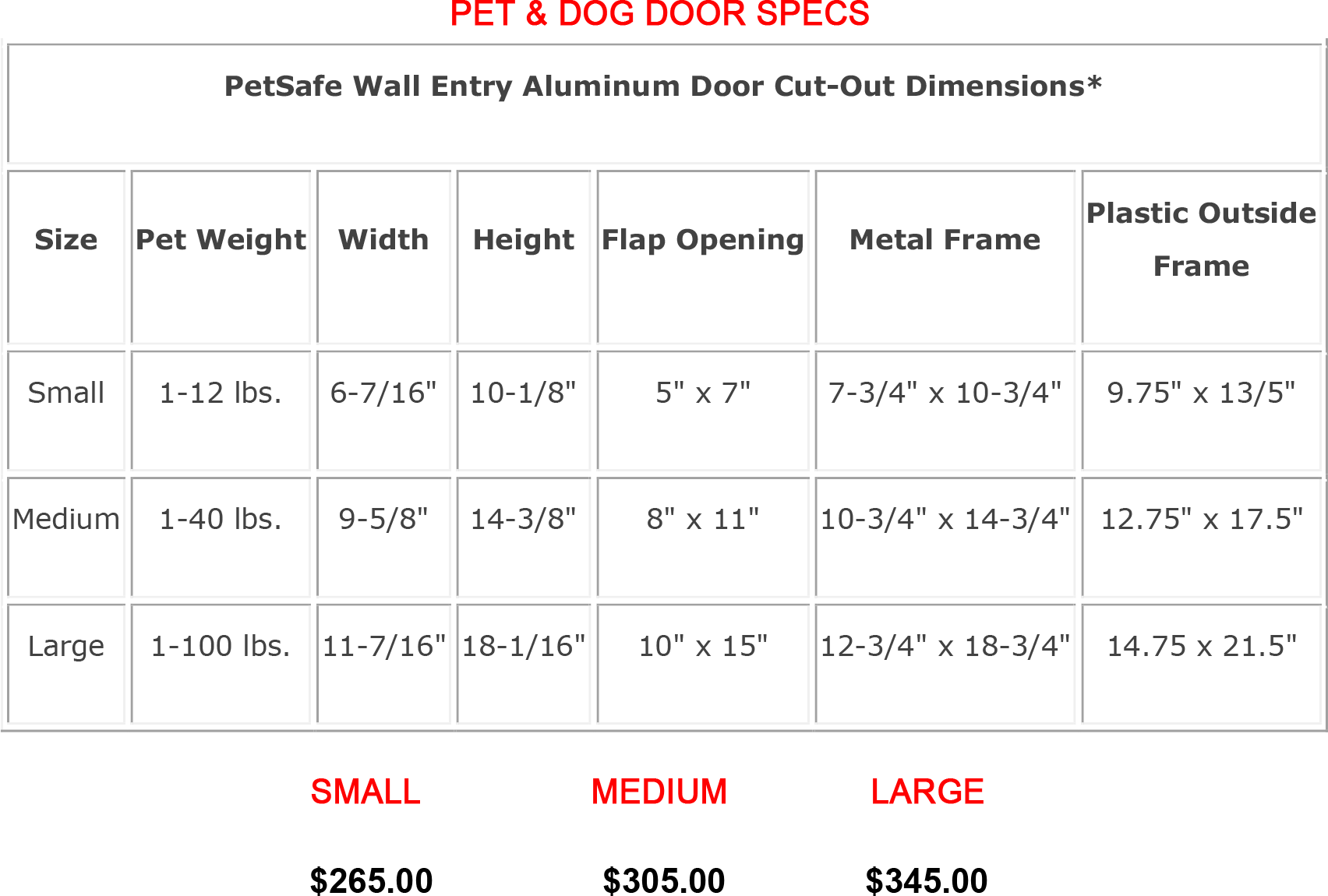 Doggie Doors On The Run Products Pricing