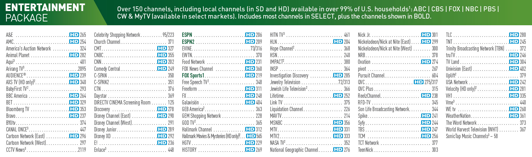 Direct Tv Travel Channel Package