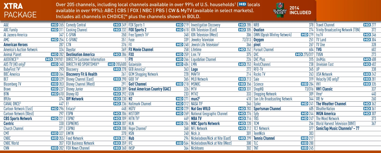 directv choice package channels pdf