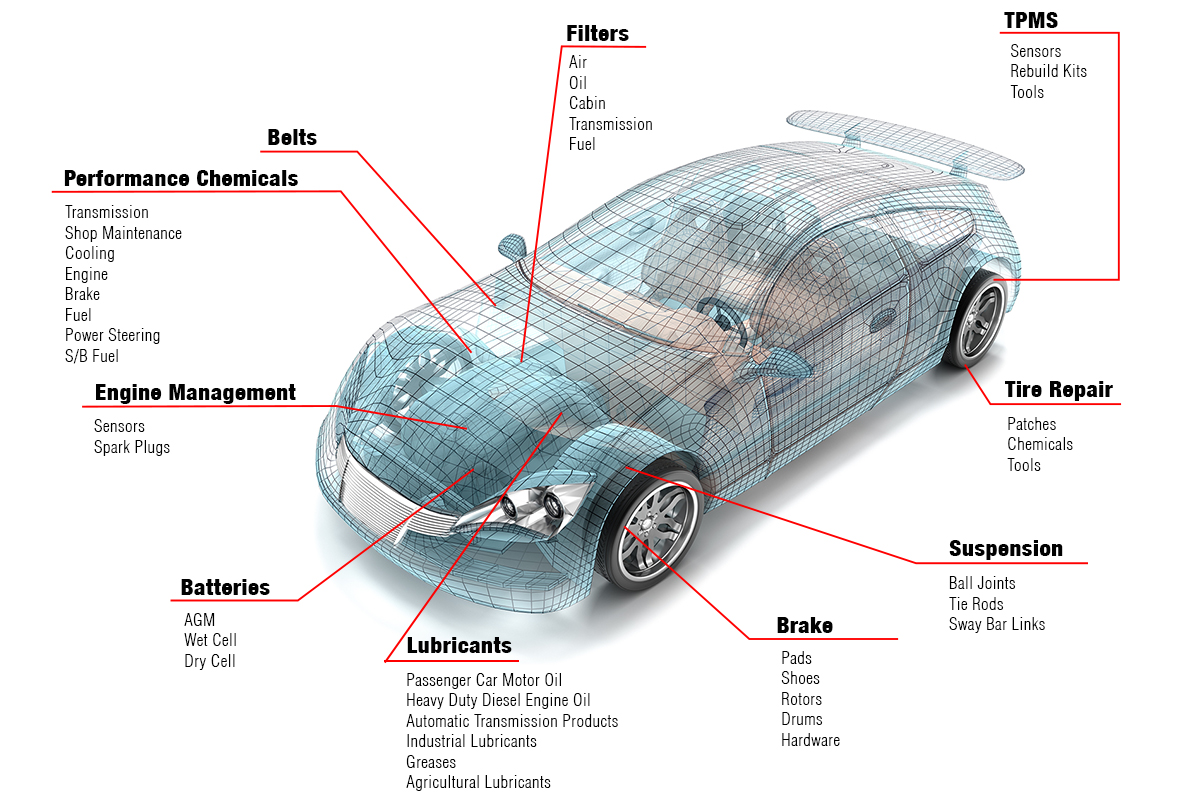 Wonderful Labelled Diagram Of A Car Images - Electrical Circuit ...