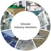 Schmalz Vacuum Lifters and Crane Systems