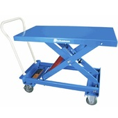 Bishamon MobiLeveler™ Mobile Lift Tables