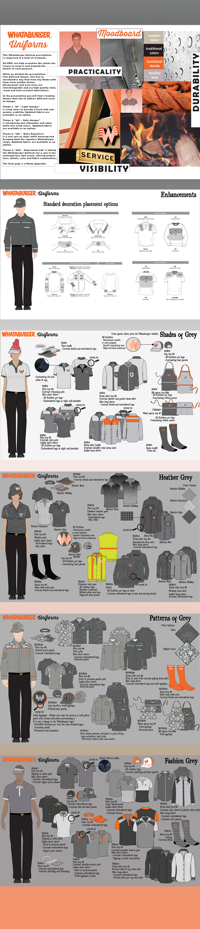 Uniform-flat-sketch-linesheet-presentation-trendboard