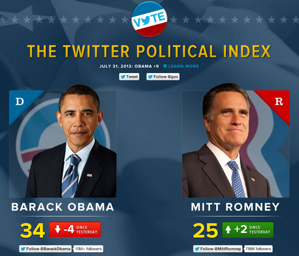 2012_08_politicaltwitter