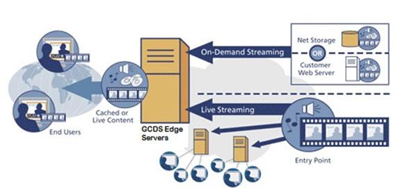 DISA offers DOD HD desktop streaming - FedScoop