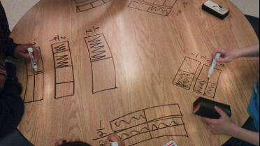 Wypet 2 Mil Dry Erase Vinyl Overlaminate used on table.