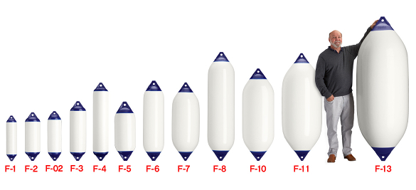 Boat Fender Size Diagram