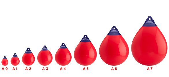 Buoys Size Diagram