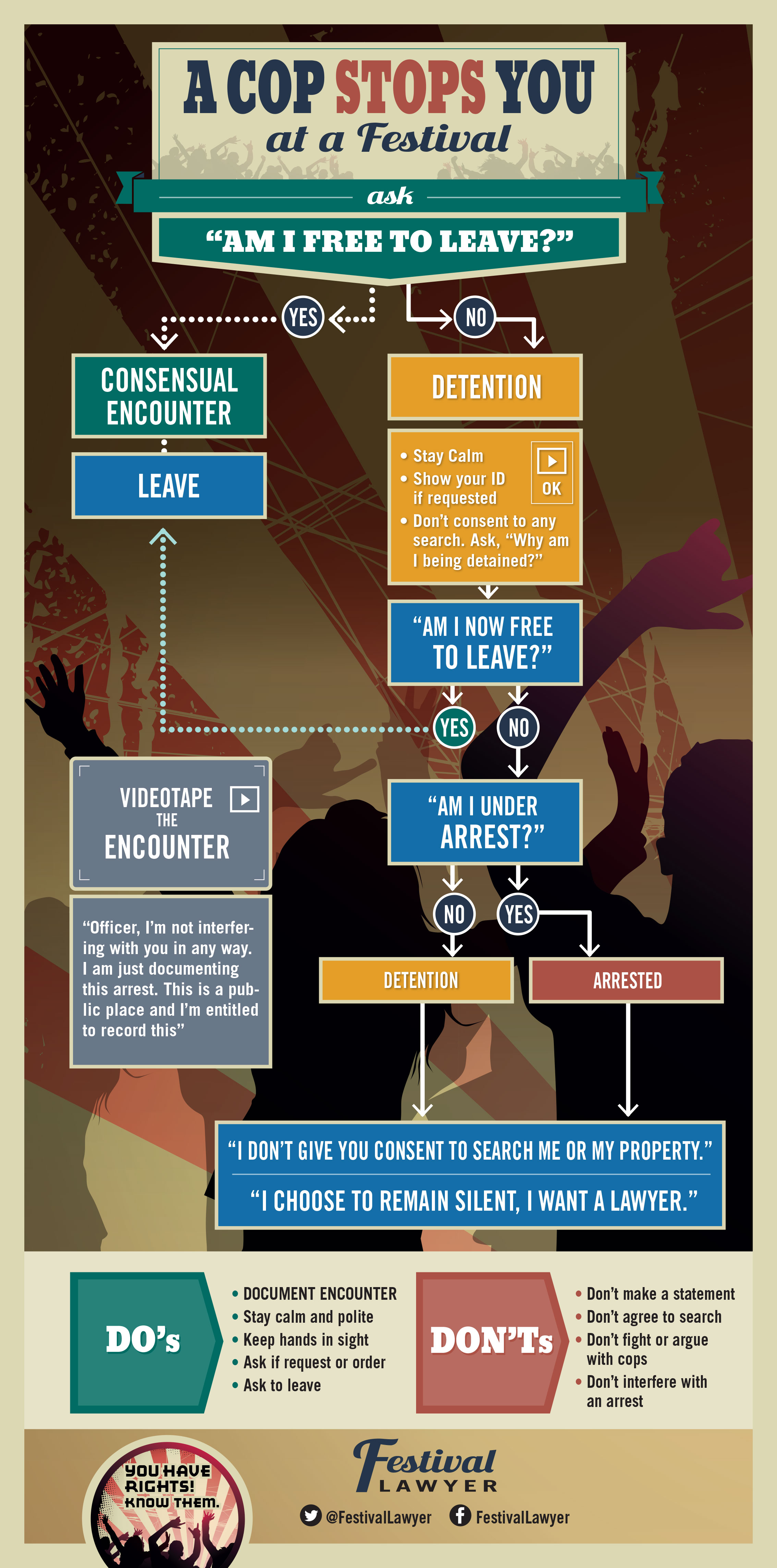 Festival Lawyer Infogrpahic A Cop Stops You At A Festival