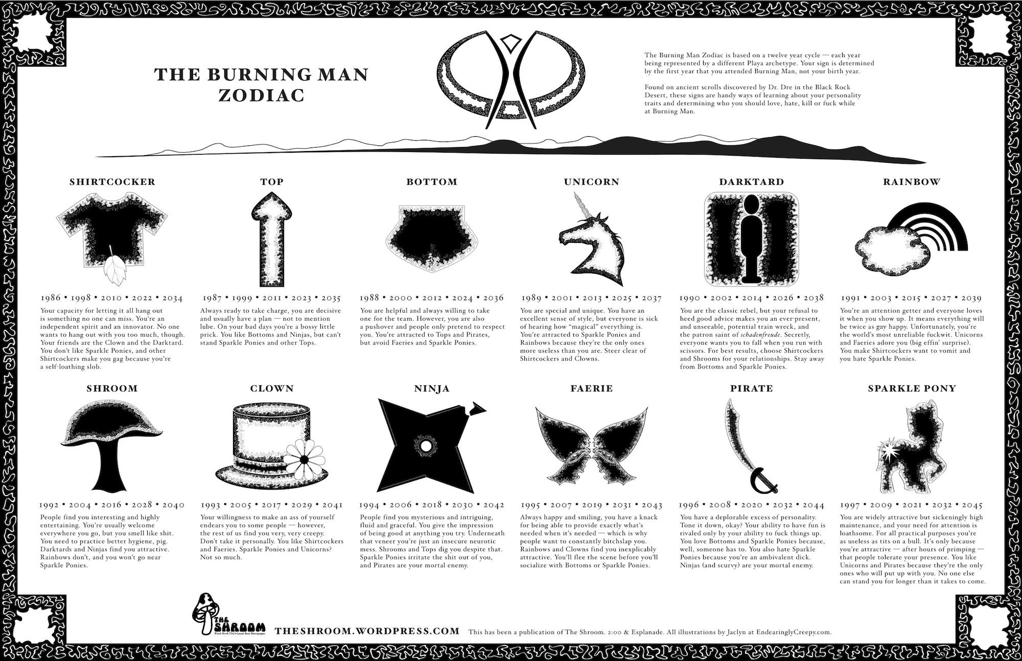 The Burning Man Zodiac The Shroom