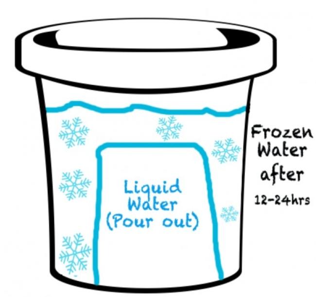 How_to_make_an_Ice_Lantern