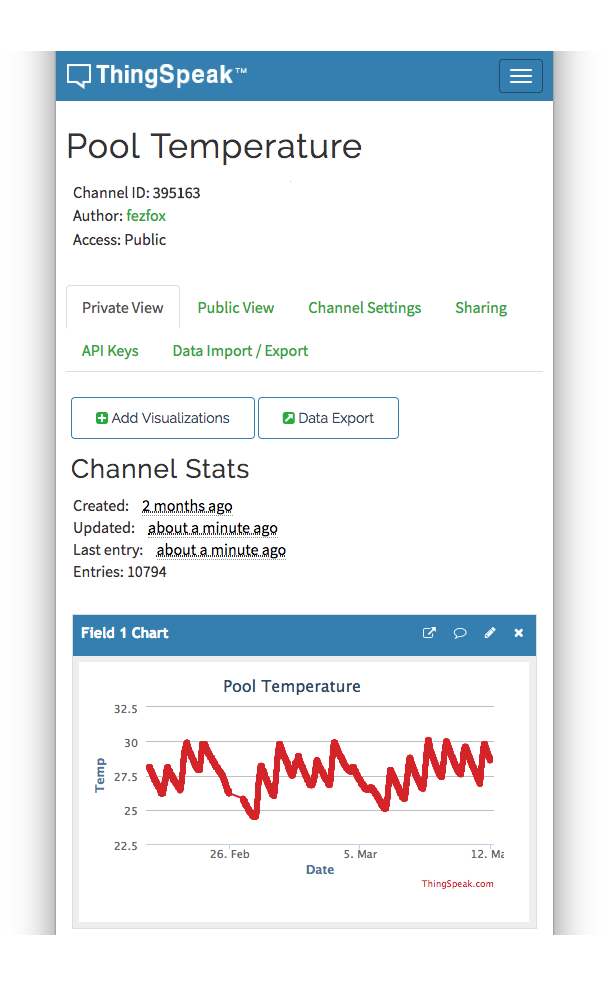 Raspberry Pi Pool Temperature Monitor