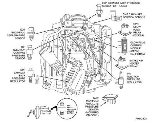 262 on wiring diagram of a car alternator