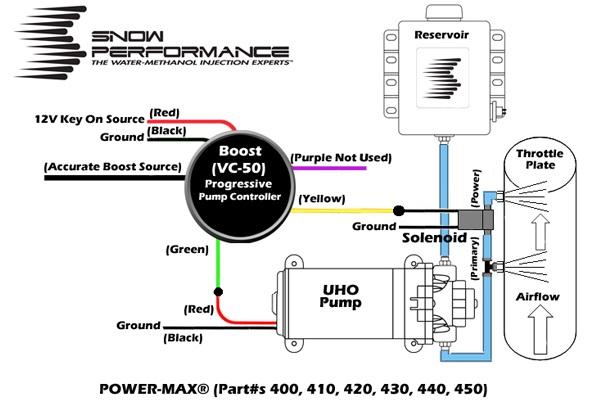 6 0 powerstroke water pump diagram