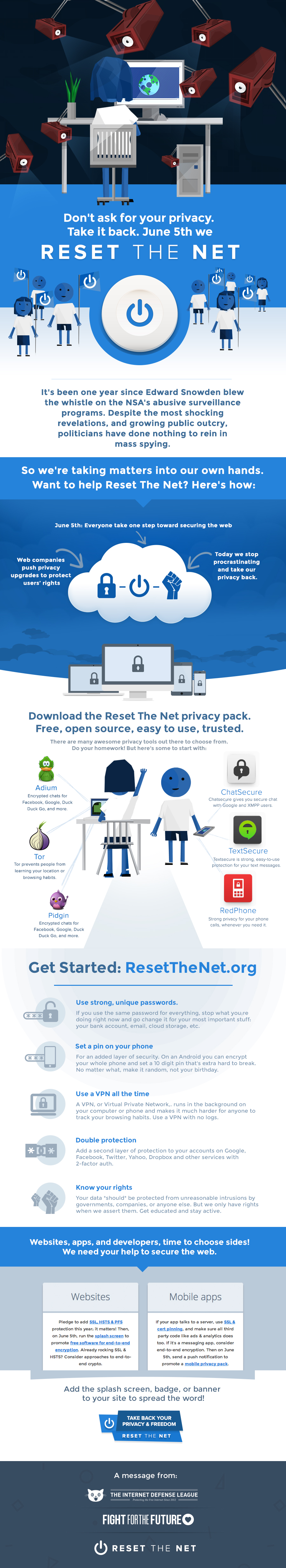 Infographic: Take back privacy - Reset the Net!