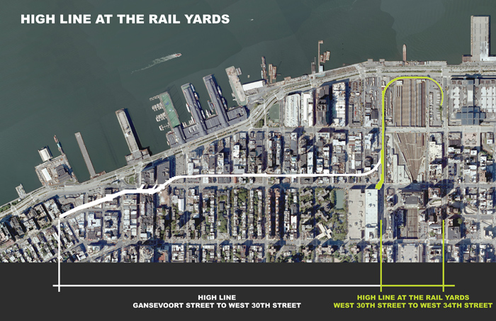 First Designs For The High Line At The Rail Yards The High Line