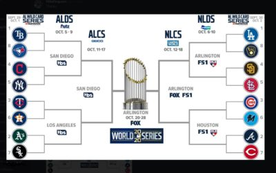2020 MLB Playoff Teams Ranked By Longest Title Drought