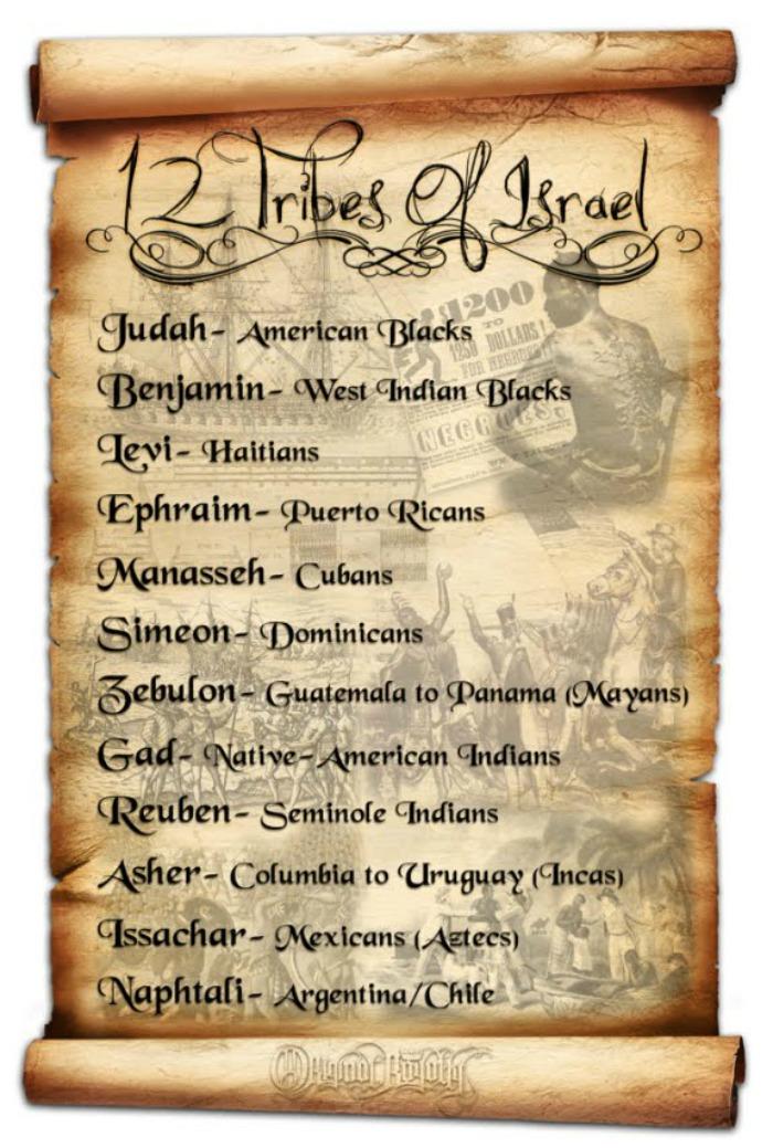 Hebrew-Israelites