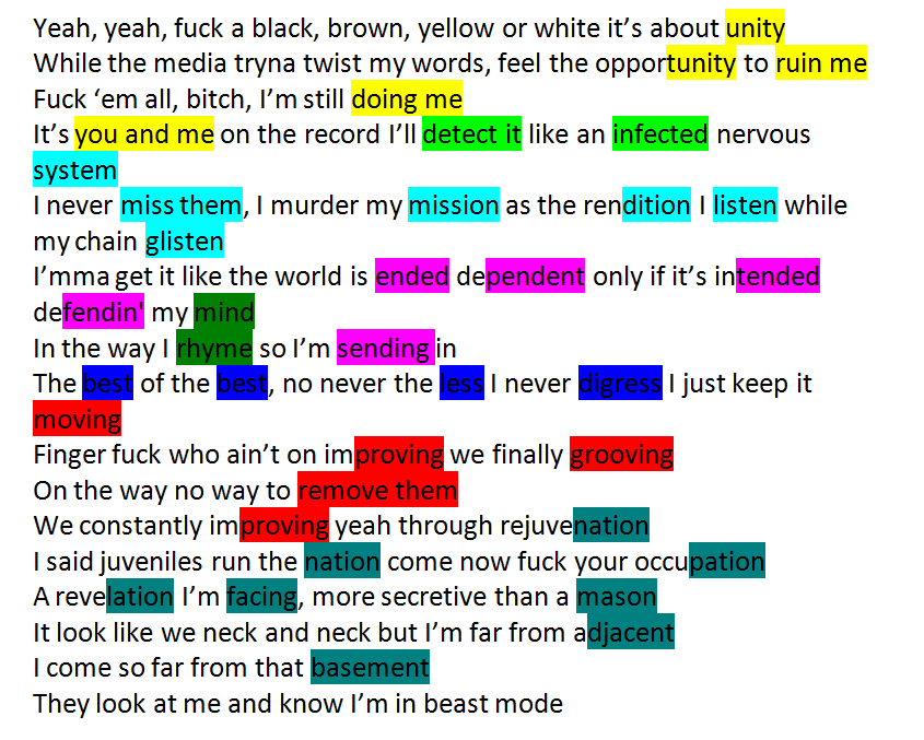 Lyric remove lyrics from song : Genius | Song Lyrics & Knowledge