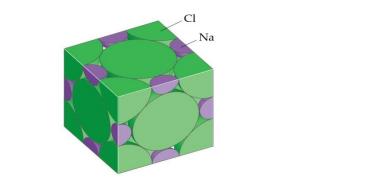 O Fluoreto De Lítio Lif é Um Sólido Iônico Que Apresenta A